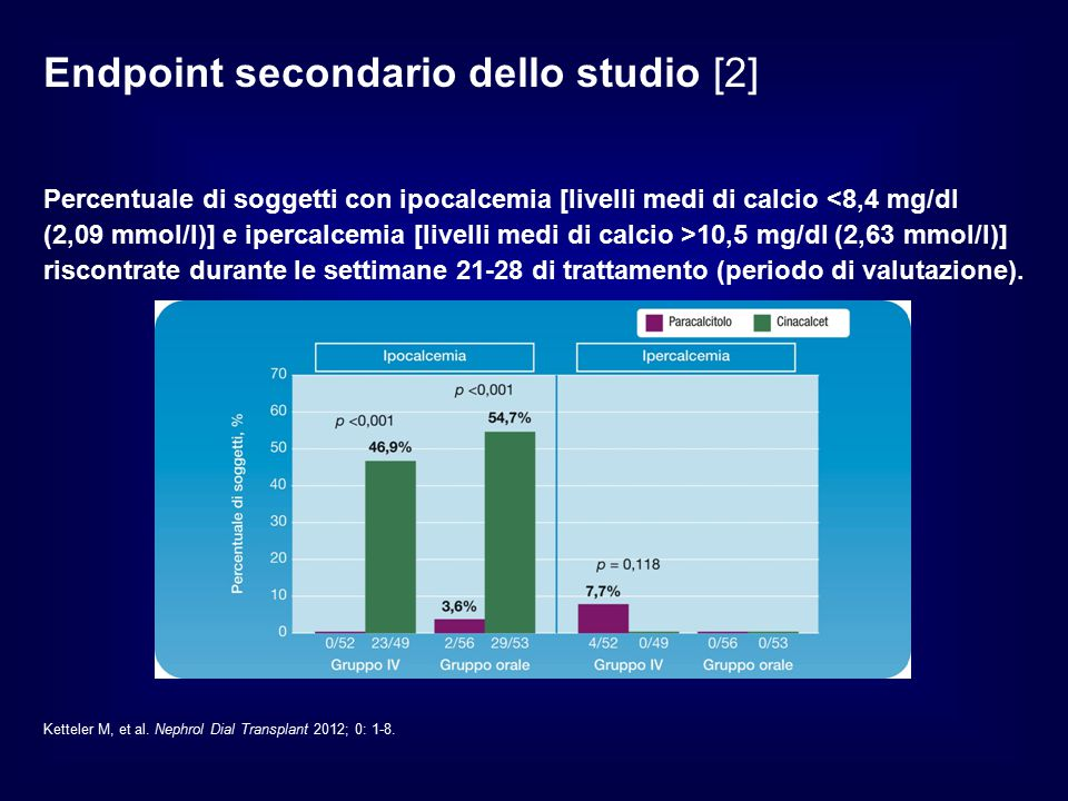 Endpoint secondario dello studio [2]